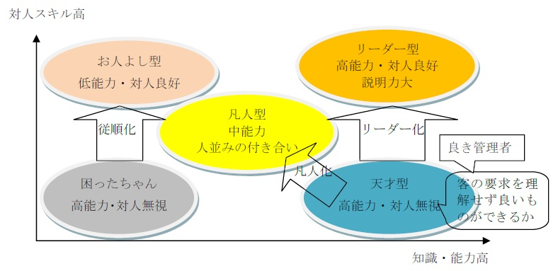 Commave1