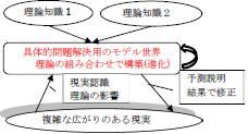 Fukuzatsu